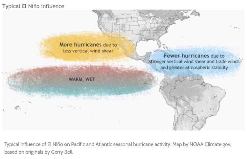 "the impacts of the el nino environmental sciences essay El niño is a climate pattern that describes the unusual warming of surface waters in the eastern tropical pacific ocean el nino is the ""warm phase"" of a larger phenomenon called the el nino-southern oscillation (enso) la nina, the ""cool phase"" of enso, is a pattern that describes the."